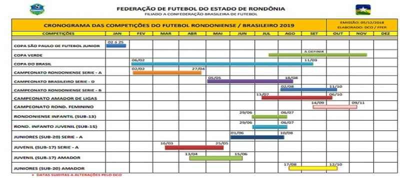 FFER DIVULGA CALENDÁRIO DE COMPETIÇÕES PARA 2019 - Plantão Esportivo ... beb44a6b27939